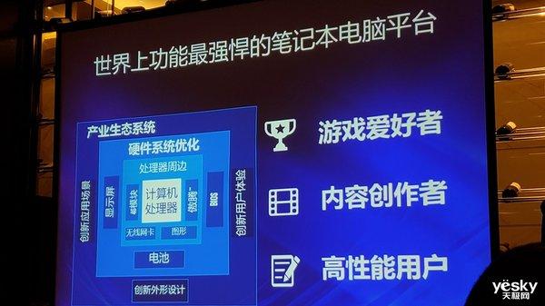 强大的平台级体验 英特尔推出九代酷睿高性能移动版处理器