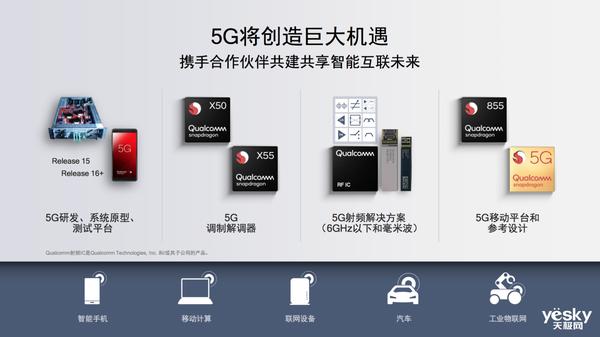 高通发挥硬核实力携手合作伙伴共建5G未来