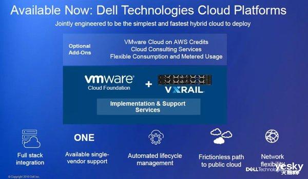 押注本地数据中心和边缘 VMware推出VMware Cloud on Dell EMC