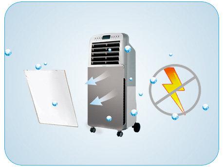 电风扇如何正确使用?