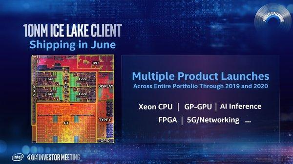 英特尔:7nm工艺2021年在Xe显卡上首发