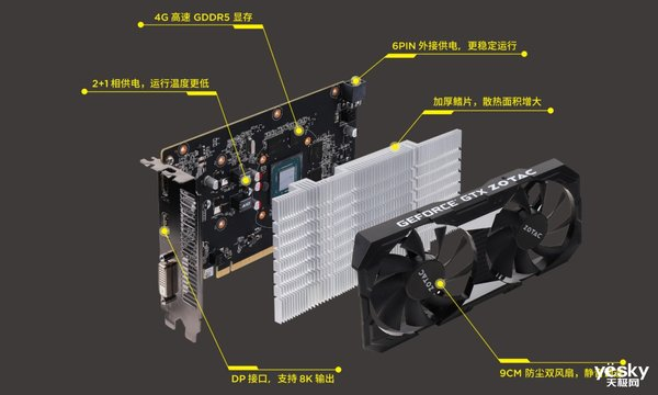 GTX 750Ti的网吧还能坚持多久?普通网吧应该选什么显卡?
