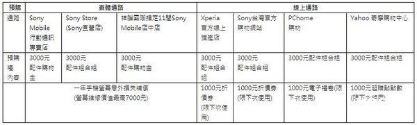21:9的索尼Xperia 1台湾上市 定价约6900RMB