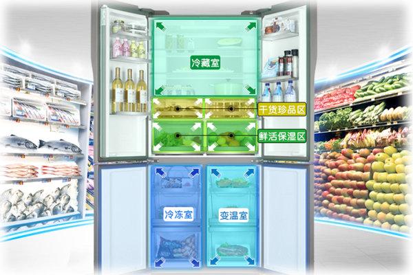 热的食物能放进冰箱吗?