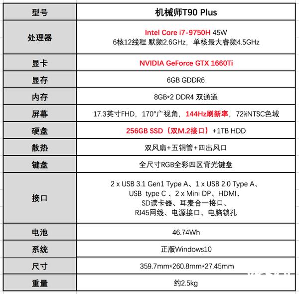 """机械师T90 Plus评测:九代酷睿+17.3英寸大屏""""巨幕微边""""发动"""