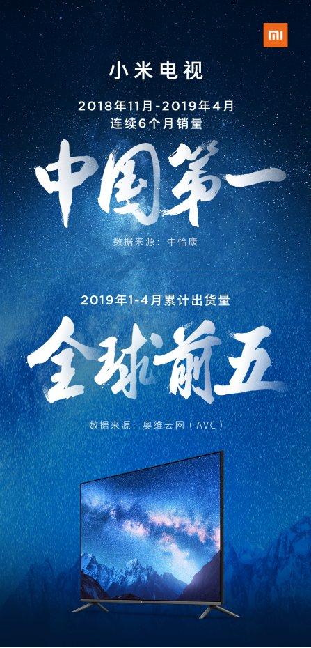 小米电视发布最新战绩:连续6个月销量中国第一!