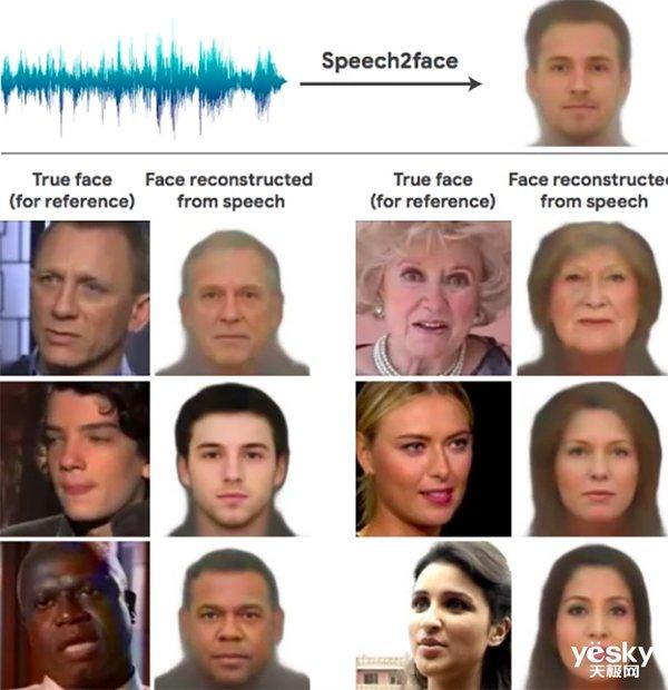 麻省理工学院新研究:通过声音猜测人脸
