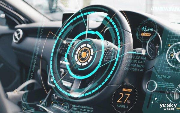 CES Asia 2019:汽车和5G是新技术趋势