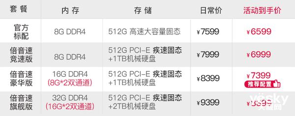 九代酷睿+GTX新显卡加持 机械师F117-VB1猎鹰新品首发释放低价