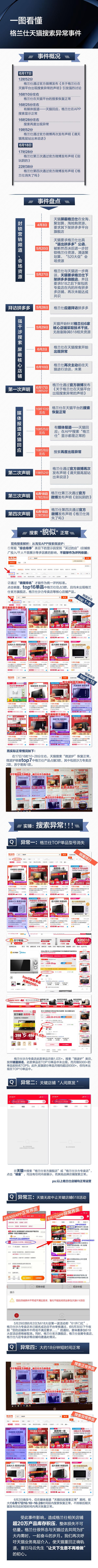 电商平台垄断和不正当竞争? 中国家电巨头愤怒指控