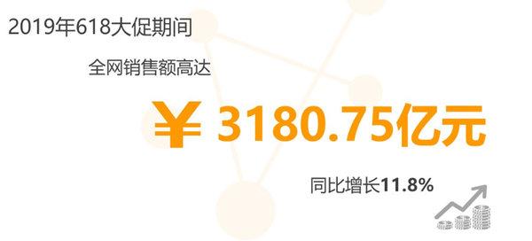 http://www.110tao.com/dianshanglingshou/38135.html