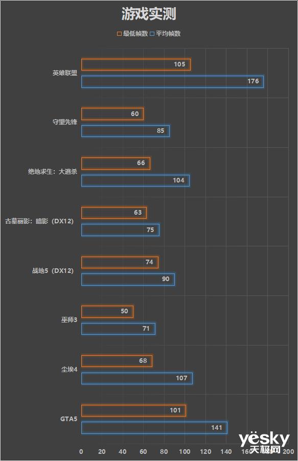 """原力""""光剑""""战力十足 雷霆世纪觉醒X5S游戏主机评测"""