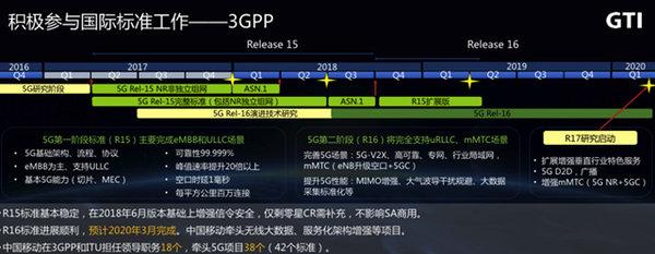 5G NR TDD_新闻快搜