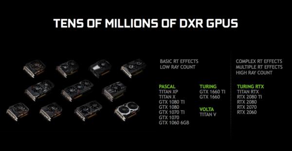 性能更强 NVIDIA发布GeForce RTX SUPER系列显卡