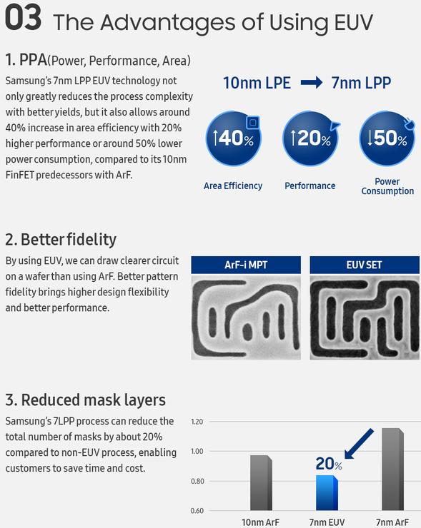 英伟达回应核心来自韩国 下代GPU由三星代工