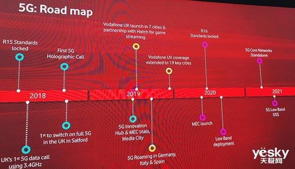 果然还得靠华为:沃达丰在英国推出5G服务