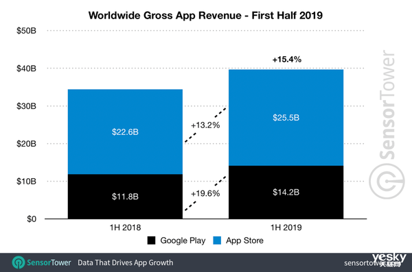 iPhone销量下滑引发连锁反应 苹果如何应对?