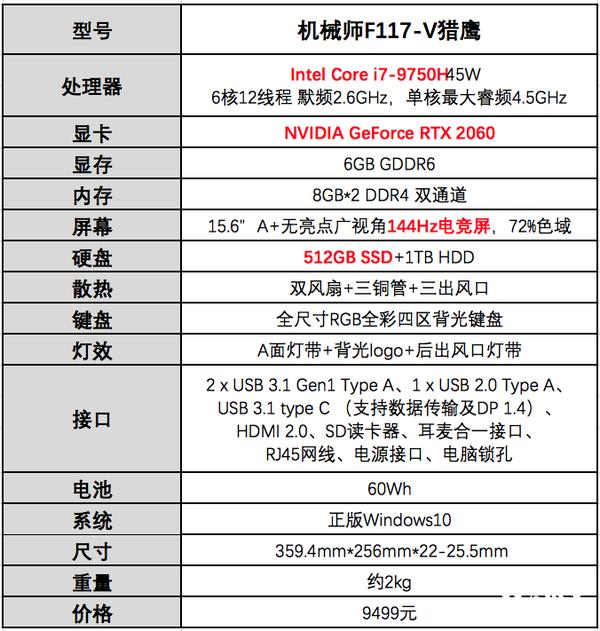 i7 9750H+RTX 2060闯入游戏战场 机械师F117-V猎鹰评测