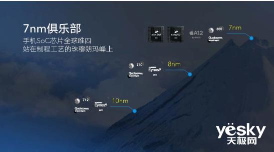 华为麒麟810芯片成为新一代神U:研发历时3年,上千人参与
