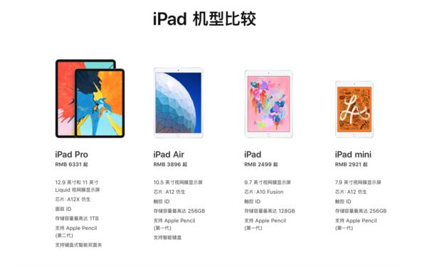 iPad新品又要来了,这次五连发?