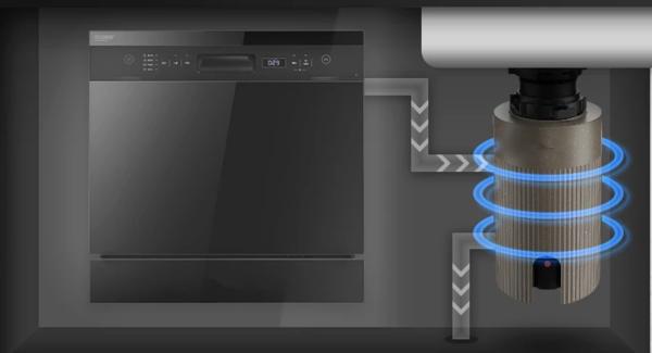 垃圾处理器有什么样的功能?