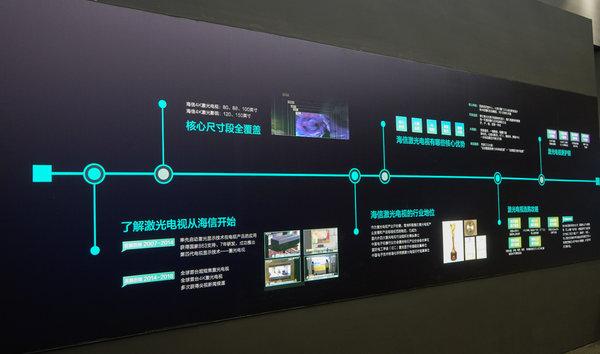 UDE2019丨海信75�既�色激光�l布在即,屏幕�l�激光��研�l成功