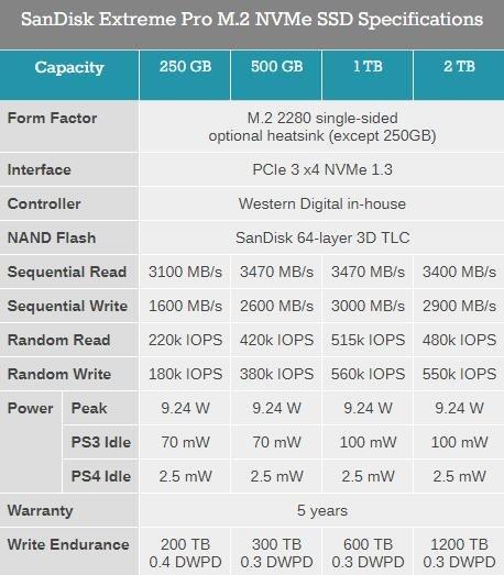 闪迪悄然上市2TB版Extreme PRO固态硬盘
