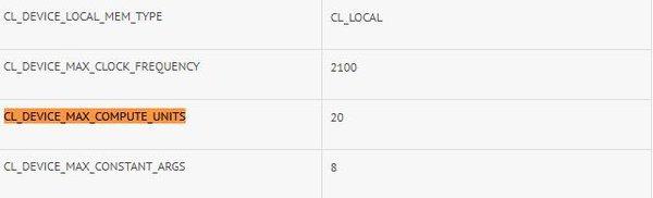 Navi 14图形核心曝光:24组CU单元定位中端