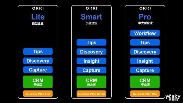 小满科技发布五大AI新品,以智能CRM助力企业智慧化管理
