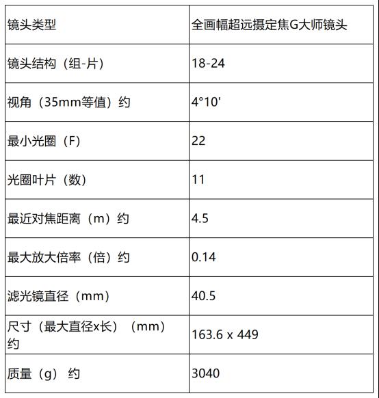 专业级画质表现 索尼SEL600F40GM超远射镜头评测