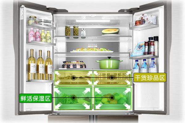 海尔冰箱故障代码E0是什么意思?