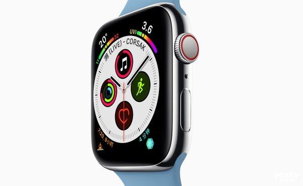 2020款Apple Watch或采用Micro LED屏幕
