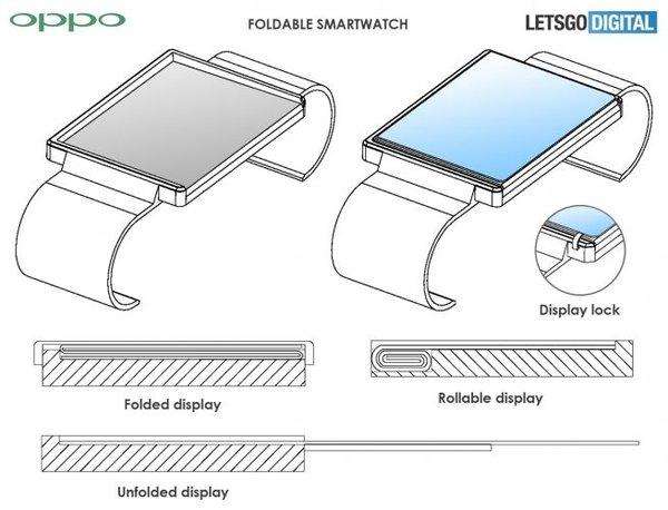 曝光OPPO柔性腕机专利 炫技成分较大
