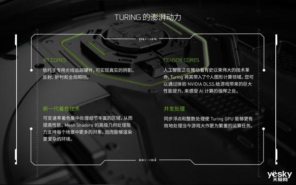 iGame RTX 2080 SUPER Advanced首发登场 能量溢动如临奇境