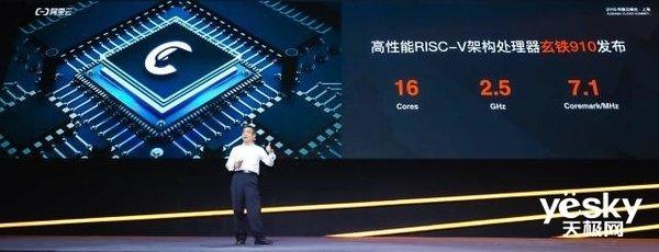 平头哥发布首款芯片:最强RISC-V处理器 可用于5G和AI