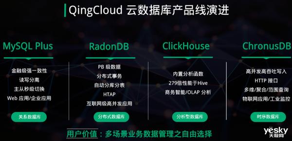 """青云QingCloud:一朵""""特立独行""""的云"""