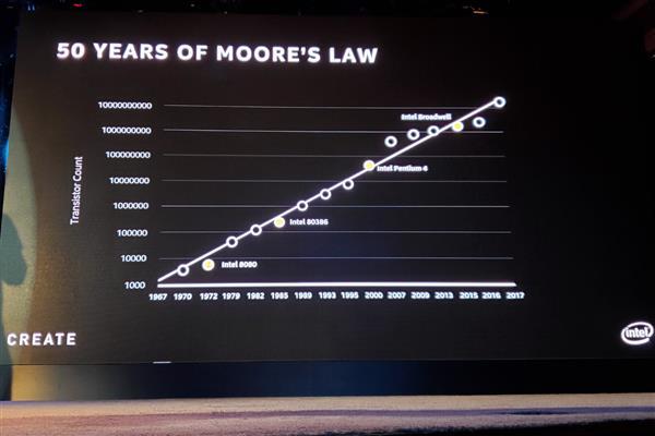 摩尔定律失效 Raja定律和贝尔定律将取而代之