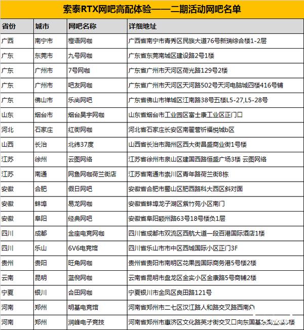 索泰RTX网吧高配体验活动火热进行中,二期活动网吧名单公布!