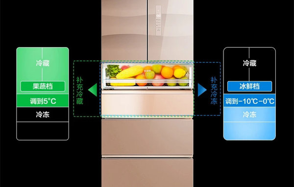 海尔冰箱显示f1是什么原因?
