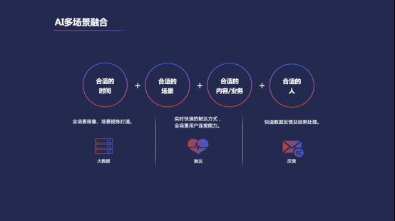 雷鸟科技孙冰:智慧AI赋能电视新机遇
