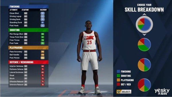 NBA2K20 全新生涯建模系统,手把手打造自己的詹姆斯