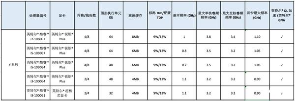 搭载十代酷睿 RedmiBook 14增强版将于8月29日发布