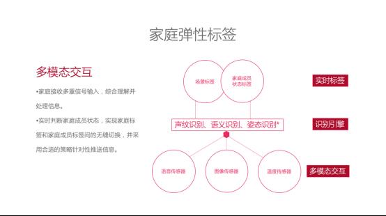 虹魔方邵巍:产品创新 开启大屏广告新思路