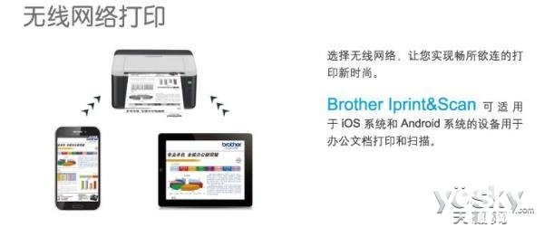 极致低价 兄弟HL-1218W无线打印机售价799元