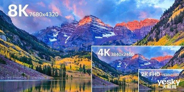 科技驱动行业革新 8K电视性能规格标准公布!
