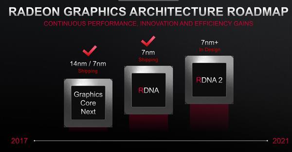AMD更新CPU、GPU路线图:Zen4架构与硬件光追可期