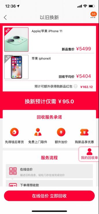 95元就能买iPhone11?闲鱼以旧换新3天为消费者节省1523万
