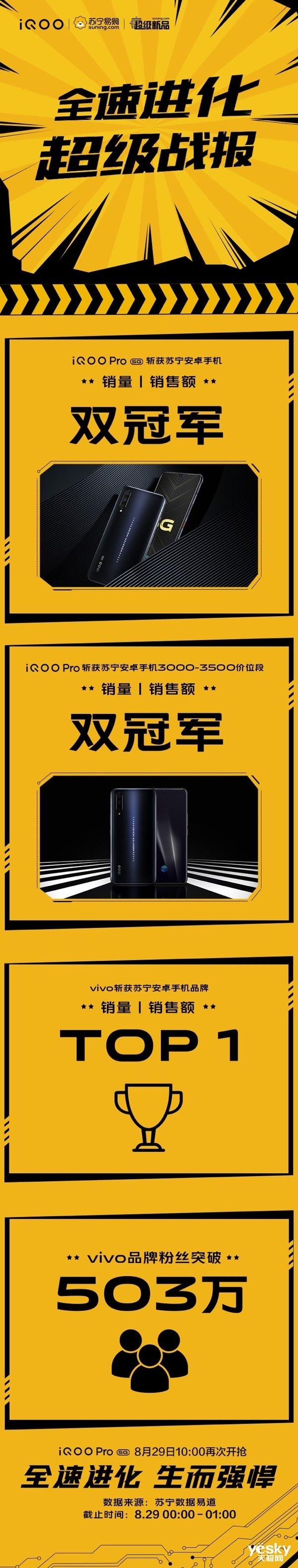 iQOO  Pro  4G版正式首发 斩获电商平台销量销售额双冠军