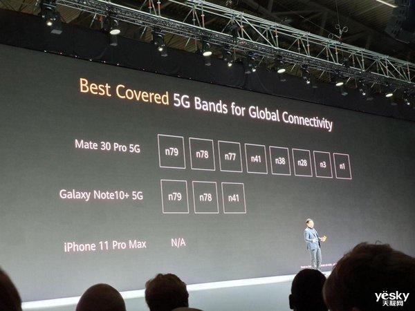 华为Mate 30系列 5G性能超强悍:集成21根天线 支持双5G双VoLTE