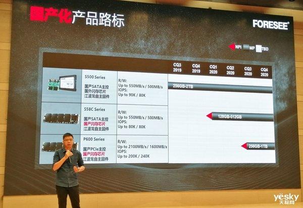 存储业迎巨变?江波龙与SD-3C签订授权,共促知识产权